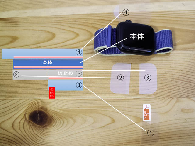 AppleWatch保護フィルム 製品構造