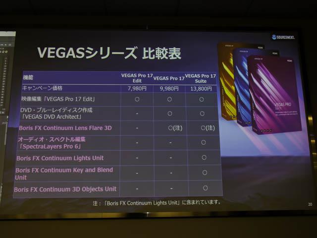 VEGAS-Pro17説明会 VEGASシリーズ比較表