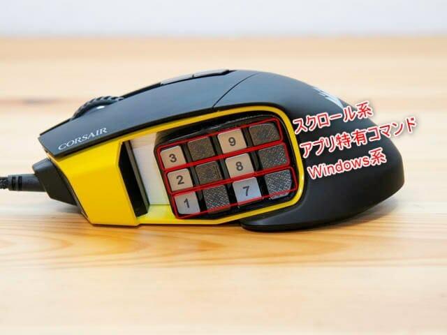 多ボタンゲーミングマウスCorsair-SCIMITAR-PRO-RGB サイドボタン-横区分け