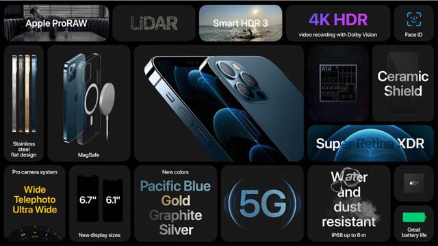 AppleEvent202010 iPhone-12-Pro性能一覧表