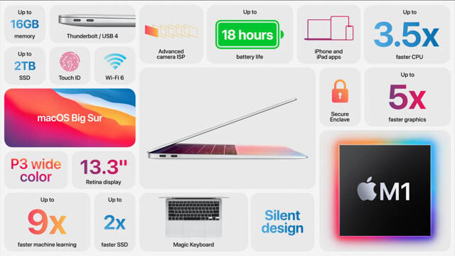 AppleEvent202011 MacBook-Air-仕様